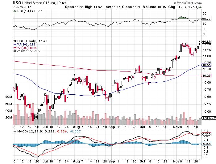 buying stock analysis Amazon stock analysis, amazon valuation, pe ratio, amazon stock rating and financial analysis check if amazon stock listed on nasdaq is one among top stocks to buy.